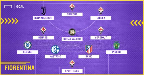 Fiorentina 2010-2018 composition