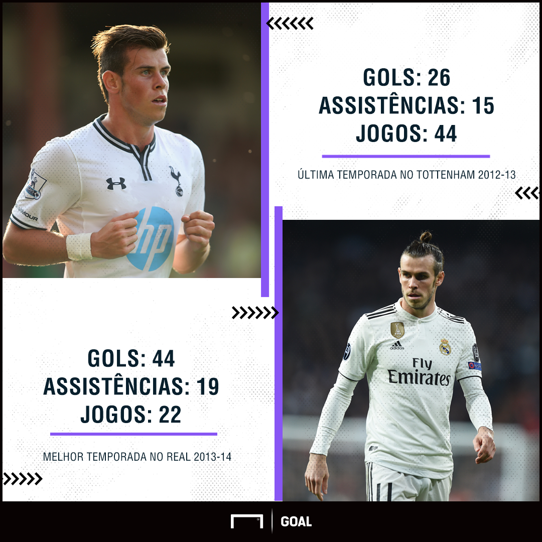 GFX_Gareth Bale