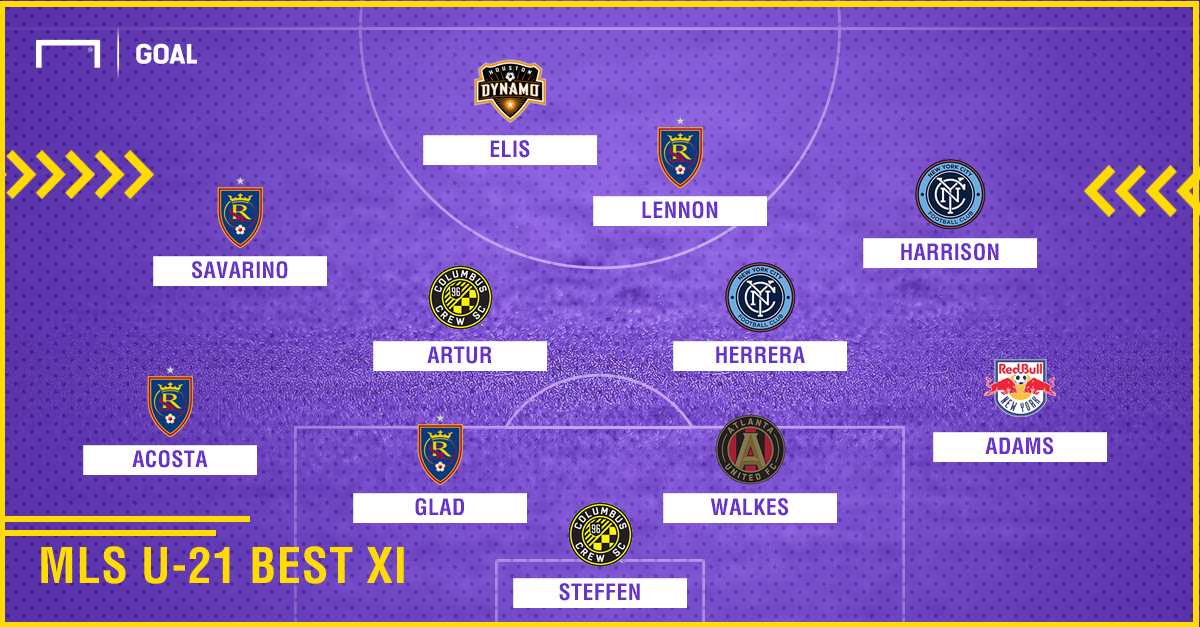 GFX Goal MLS U21 Best XI