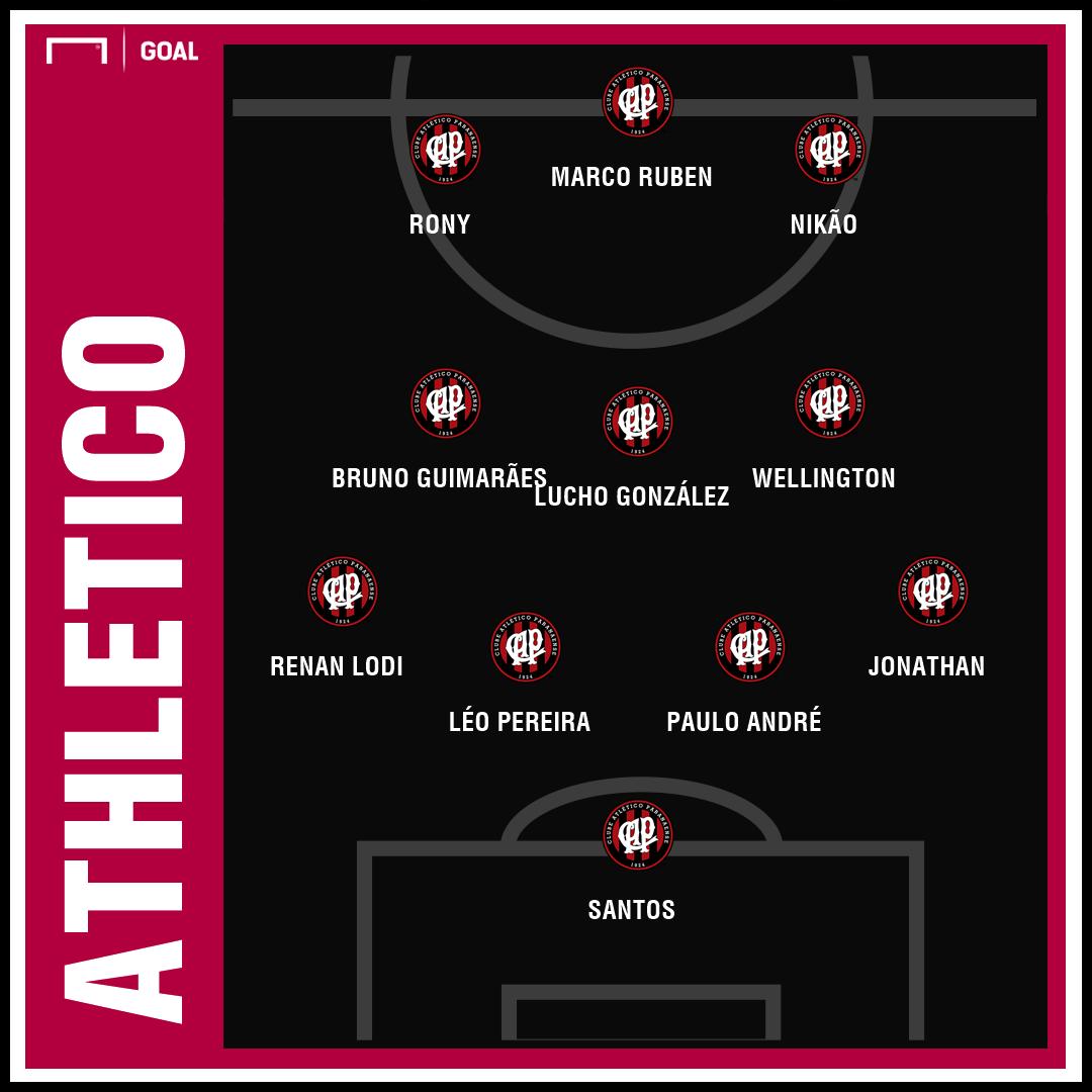 Athletico GFX