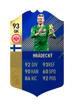 FIFA 18 Bundesliga Team of the Season Lukas Hradecky
