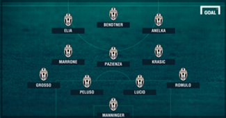 PS Juventus