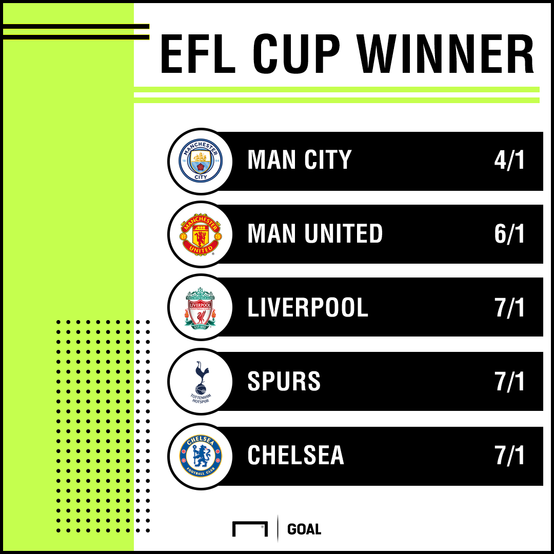 EFL Cup odds 2409 graphic