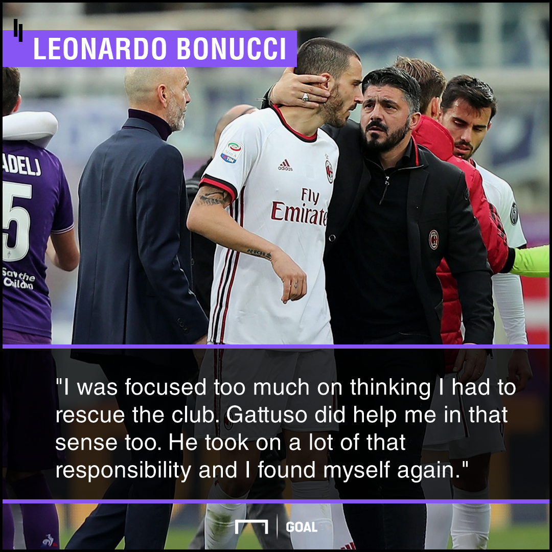 Leonardo Bonucci Gattuso PS