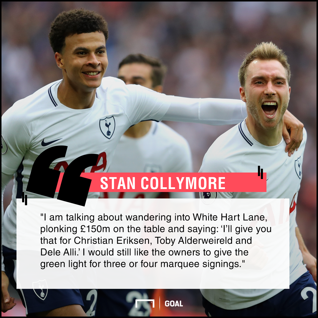 Liverpool should sign Christian Eriksen Dele Alli Stan Collymore