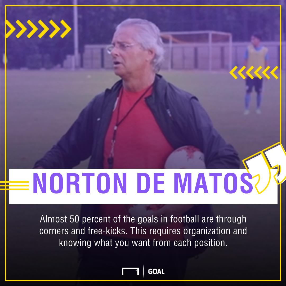 Norton de Matos GFX