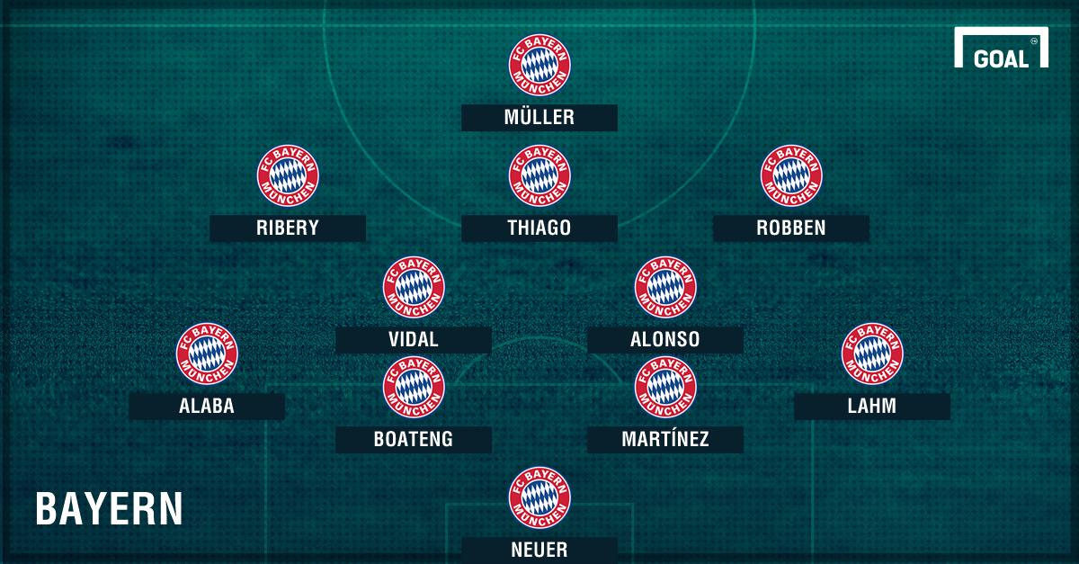 GFX Bayern1