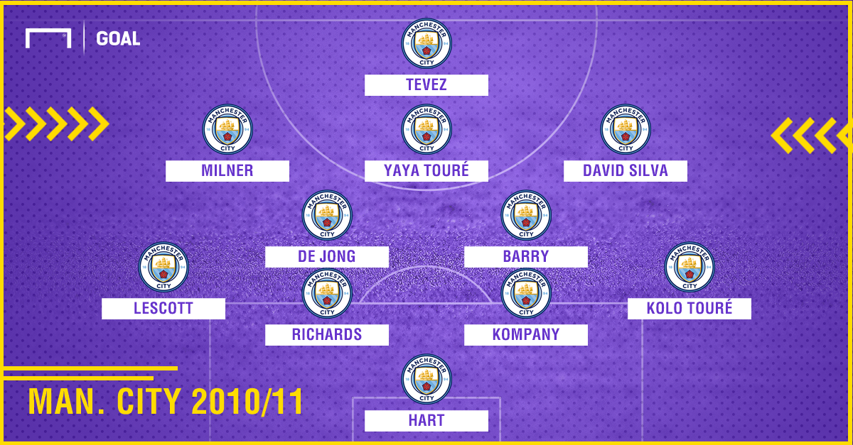 Man City 2010/11 Tevez Nueve PS
