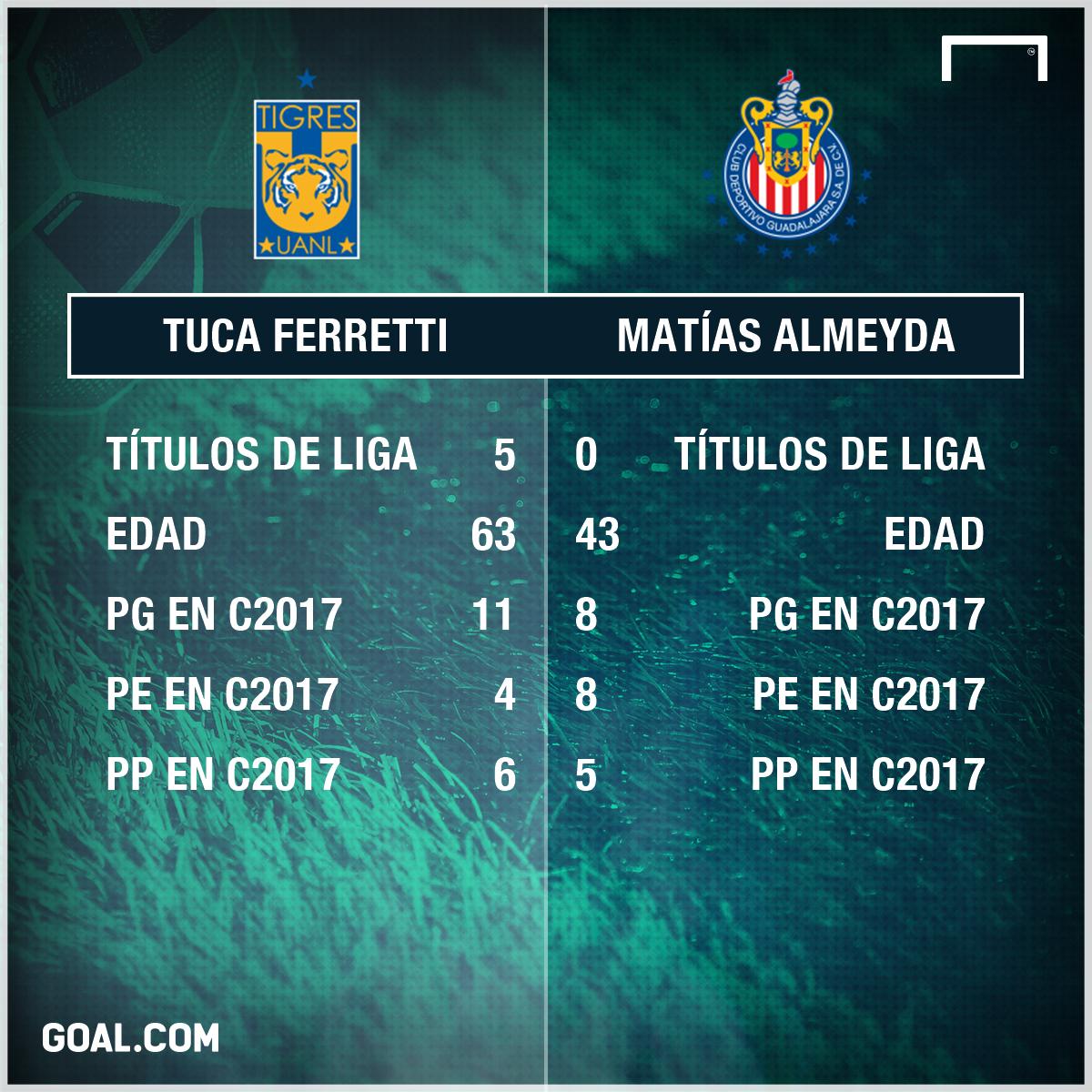 Ferretti vs Almeyda