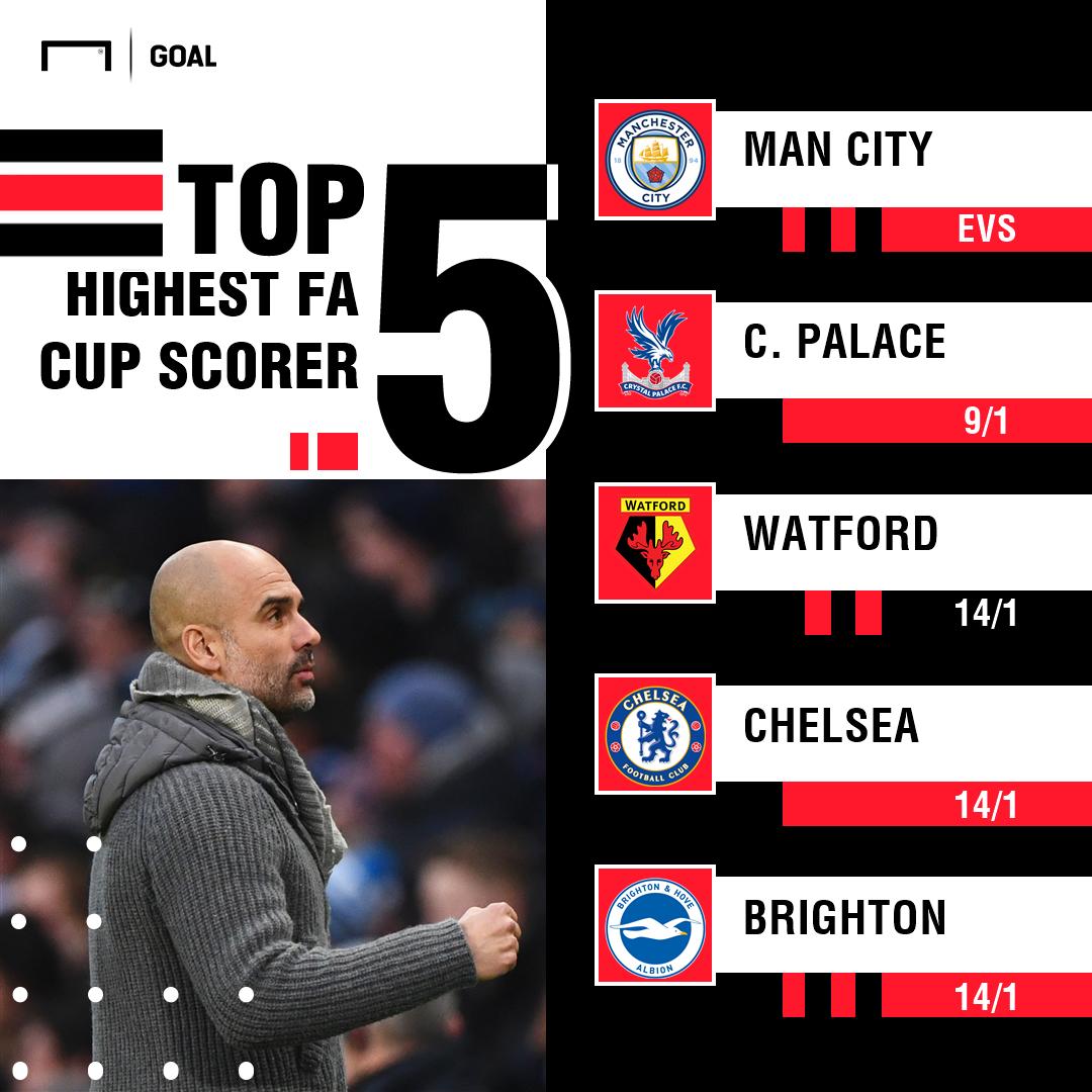 Top FA Cup Scorer bet365