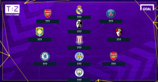 The most expensive uncapped XI