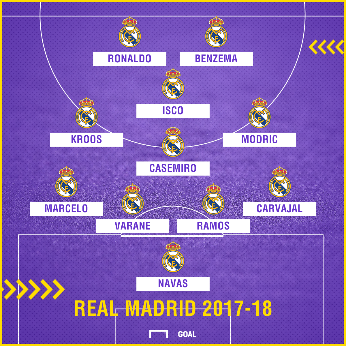 Real Madrid graphic 2017-18