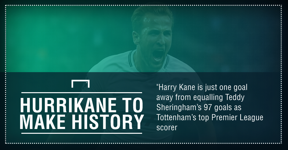 Kane makes history in dominant Wembley win