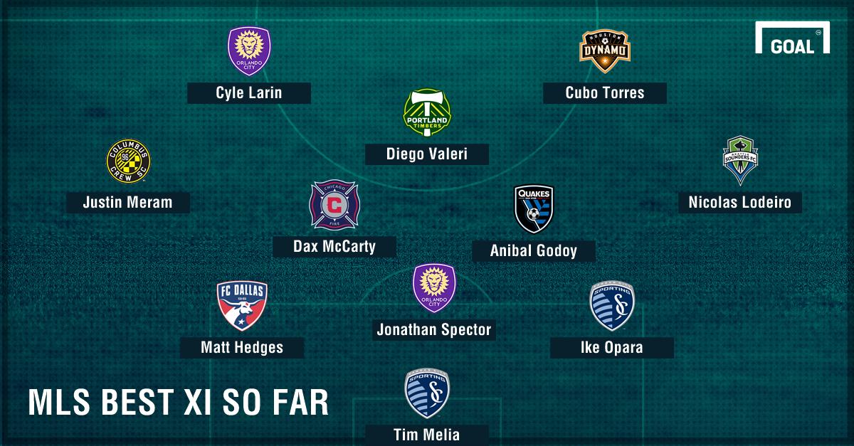 GFX MLS 1st Quarter Best XI 2017