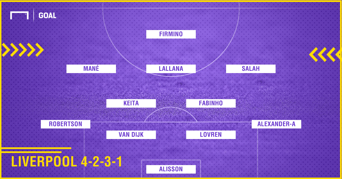 Potential Line-up Liverpool