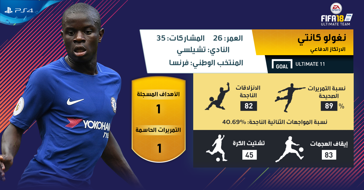 AR N'golo kante FIFA 18