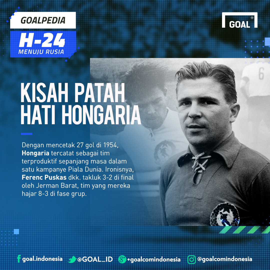 GFXID GoalPedia Piala Dunia H-24 - Kisah Patah Hati Hongaria