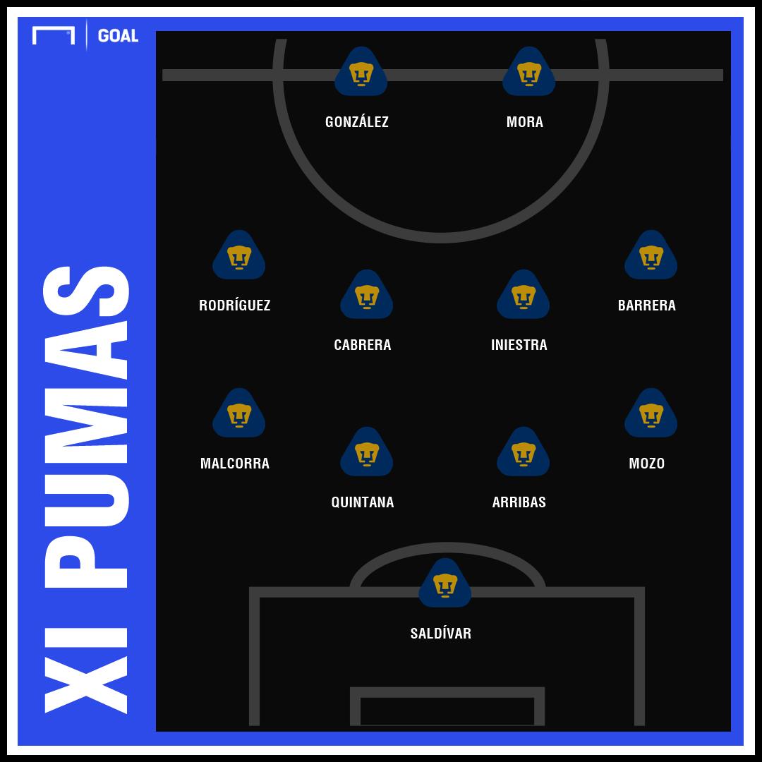 XI Pumas