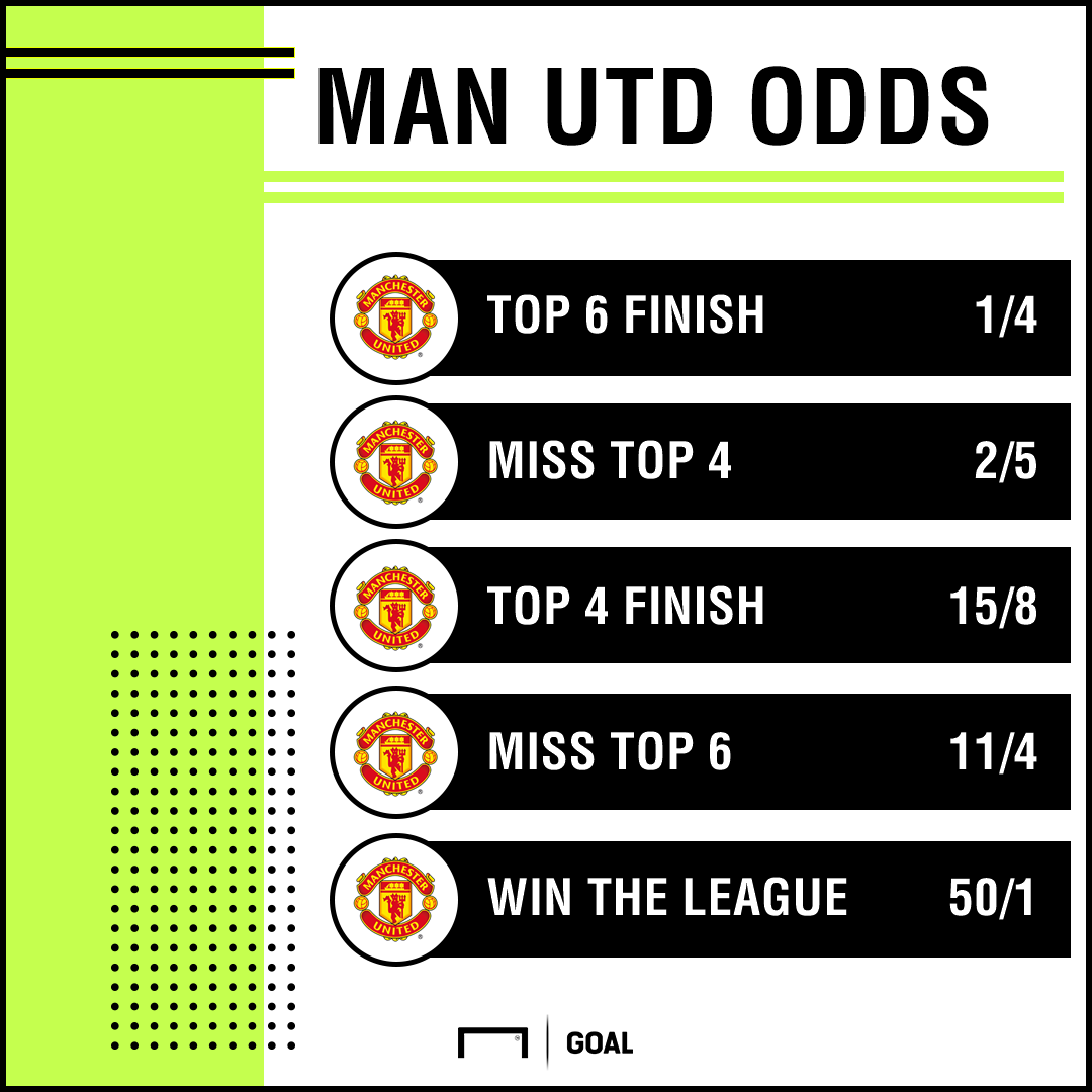 Manchester United odds 280818