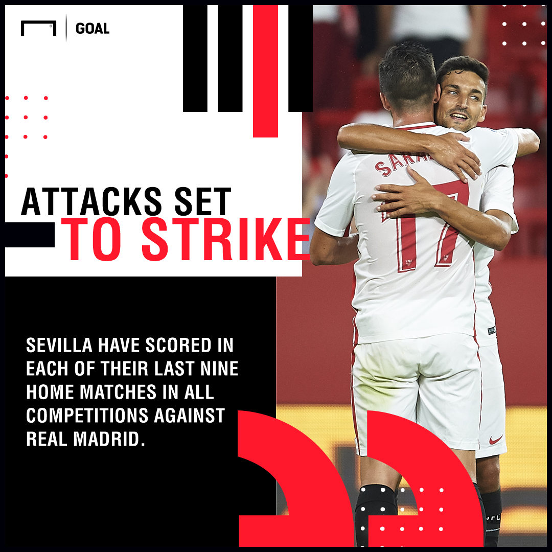 Sevilla Real Madrid graphic