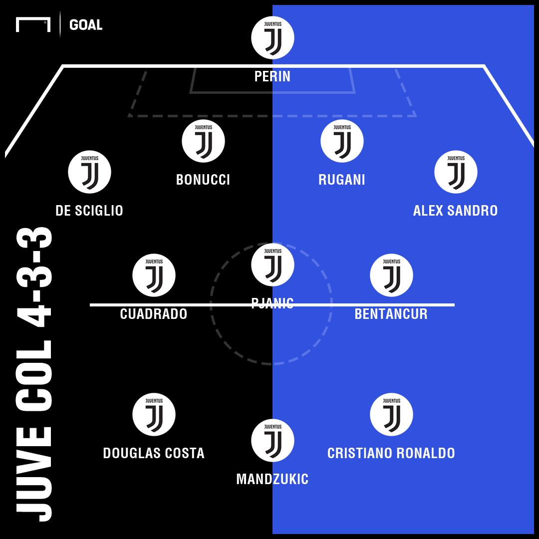 PS Juve 4-3-3