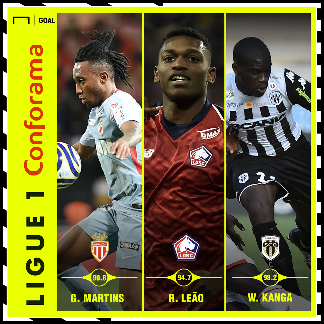 Ligue 1 Performance Index Top 3