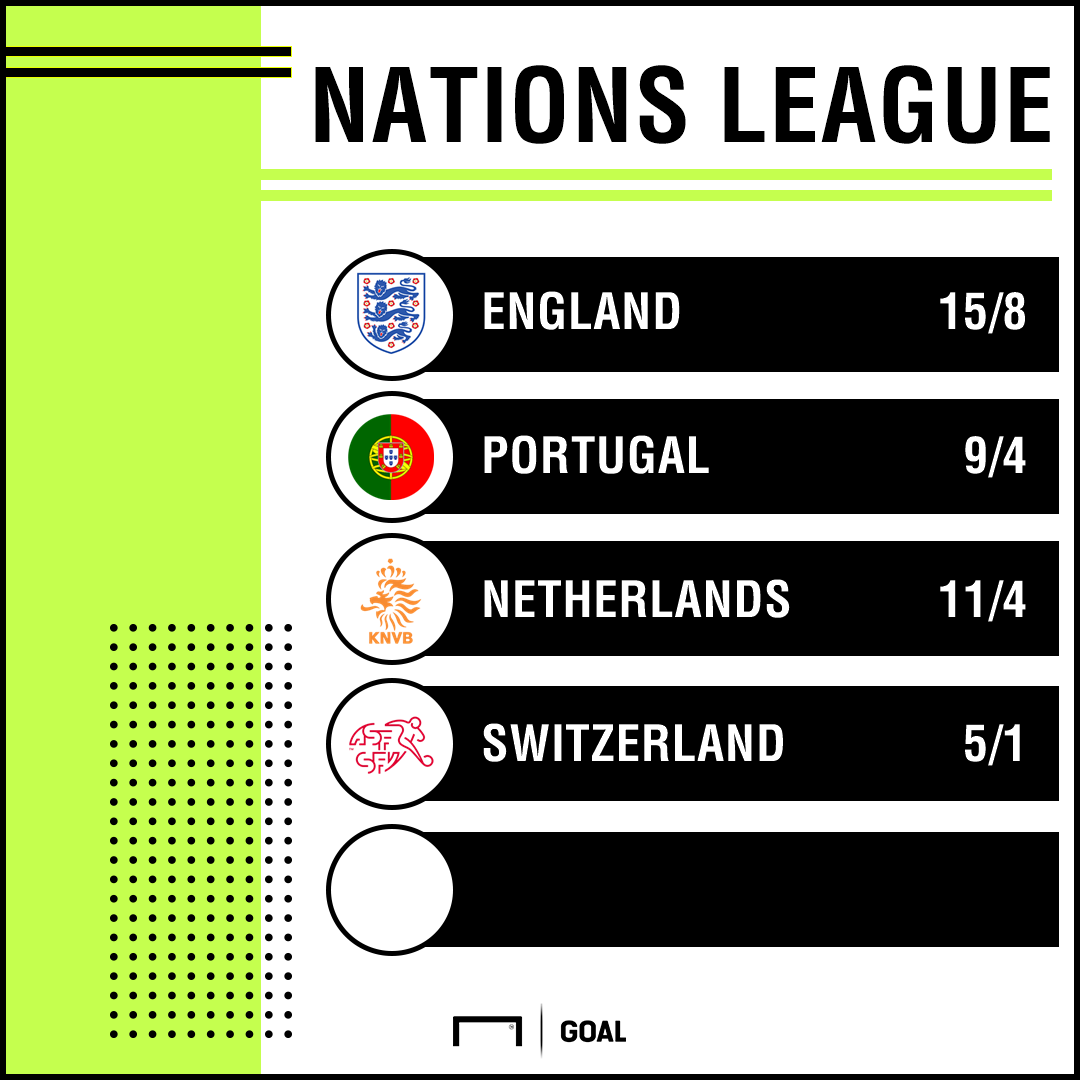 Nations League outright graphic