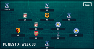 PL Team of the Week 2016-2017 สัปดาห์ที่ 30
