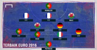 ??? GFX Tim Terbaik Euro 2016