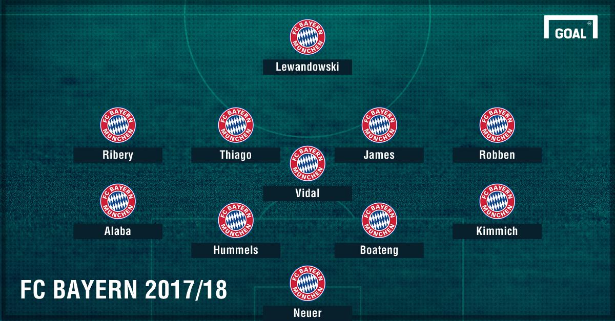 GFX Bayern München 2017/18 Top