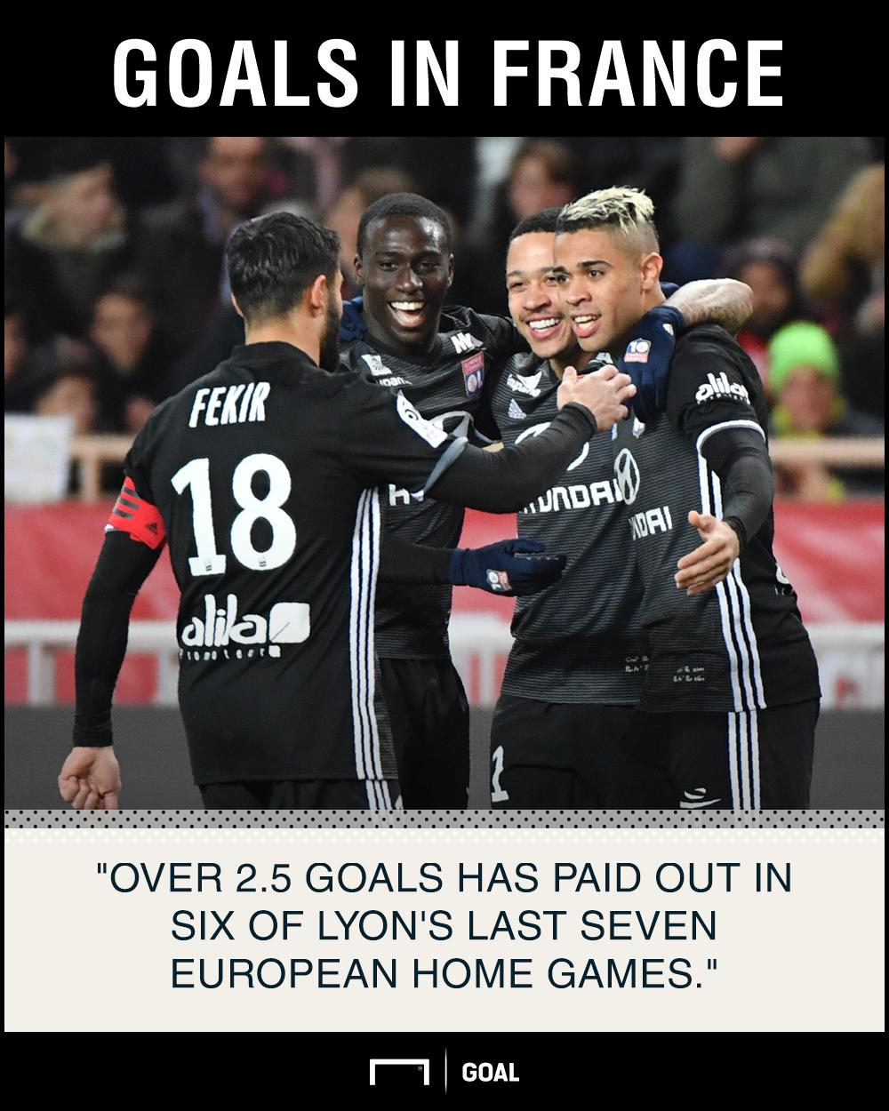 Lyon Villarreal graphic