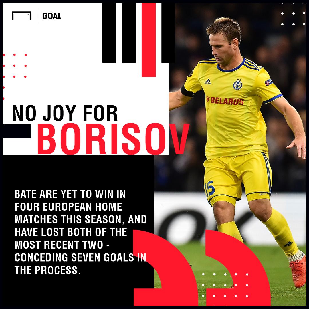 Bate Borisov Chelsea graphic