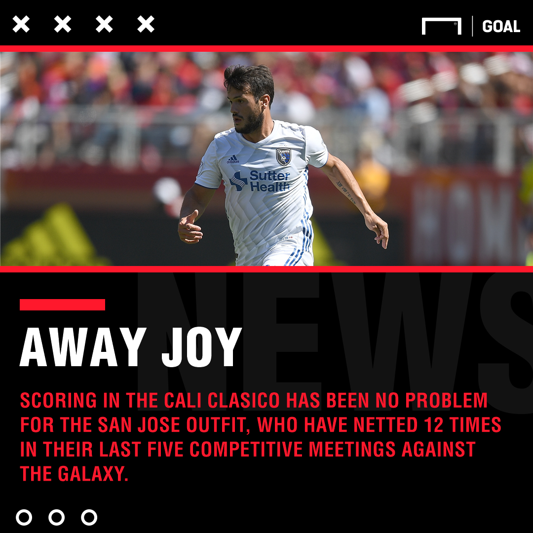 Los Angeles Galaxy San Jose Earthquakes graphic