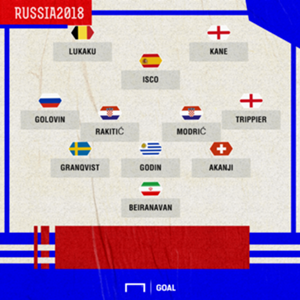 Guardian best xi world cup group stage
