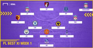 Best XI : ทีมยอดเยี่ยมพรีเมียร์ลีก 2018-2019 สัปดาห์ที่ 1