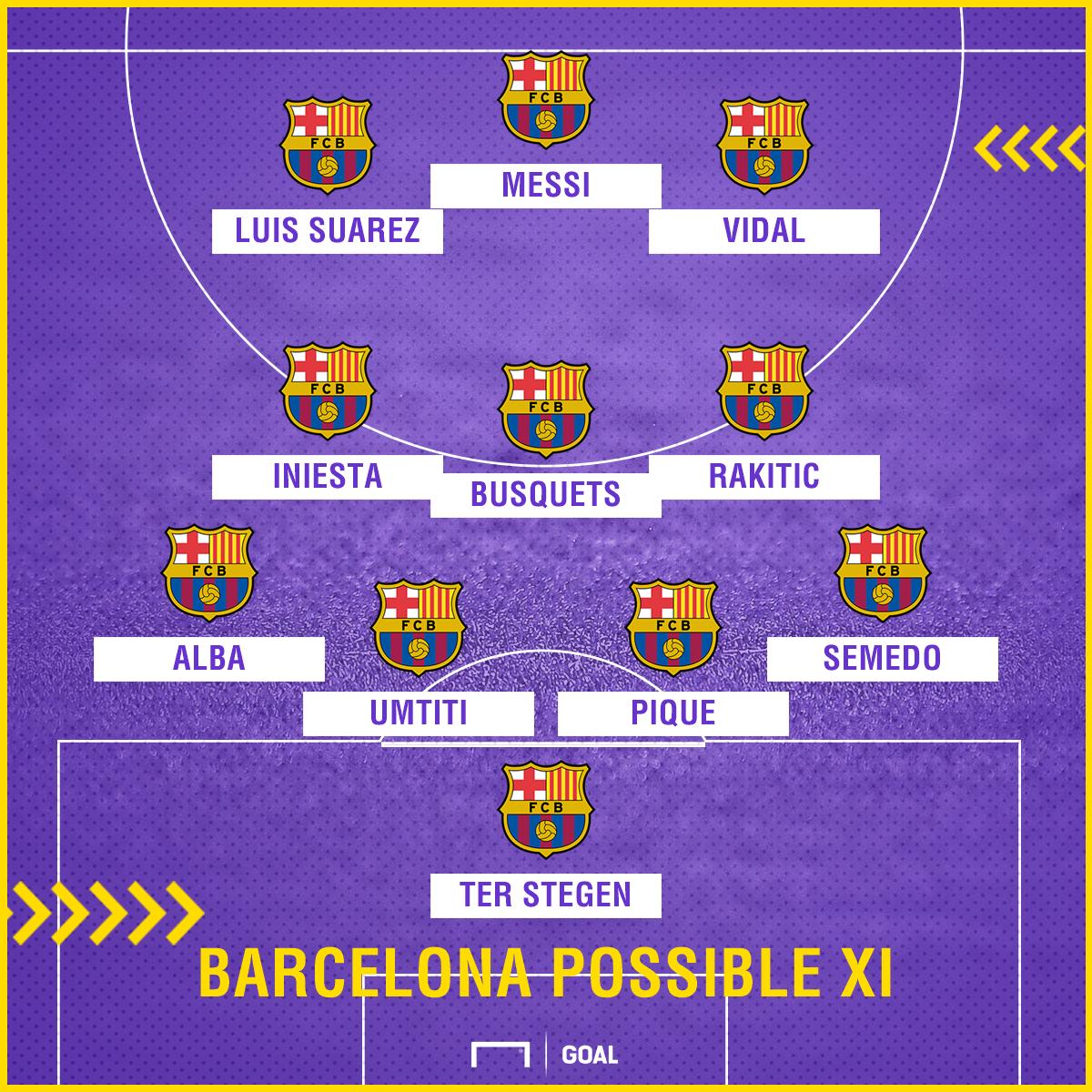 Barcelona possible XI Sevilla