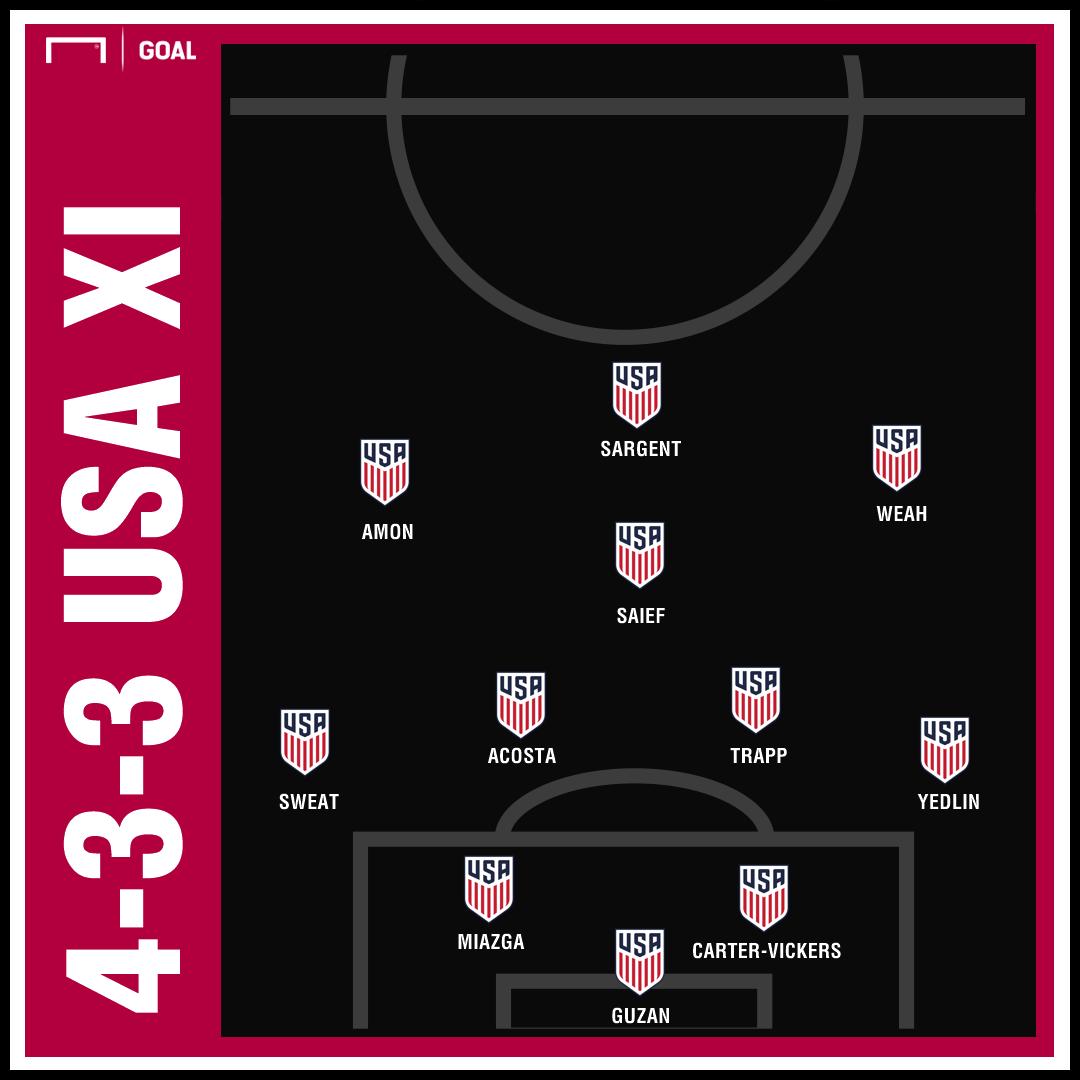 GFX USMNT vs Peru XI Option C 10152018