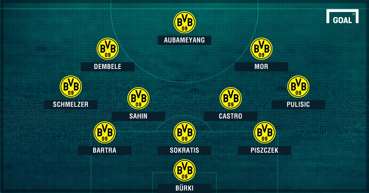 BVB GFX Line-Up
