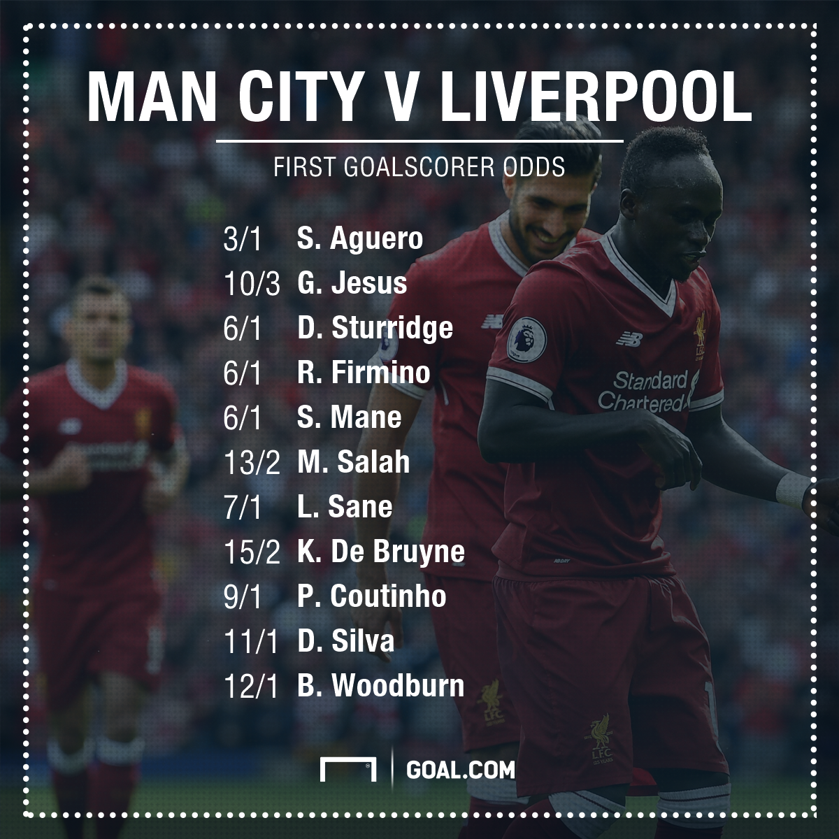 Man City v Liverpool betting