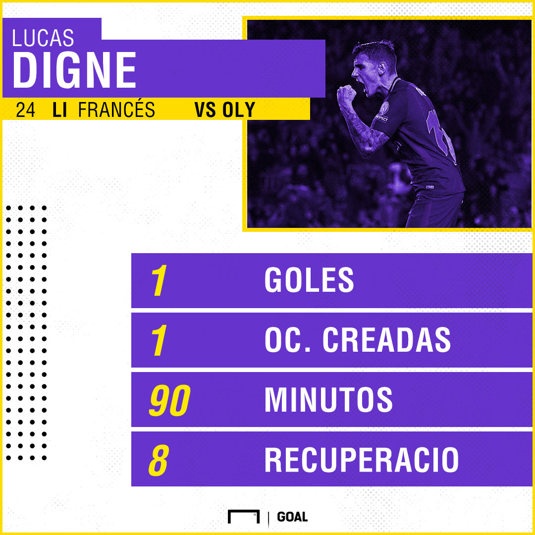 Digne Goal