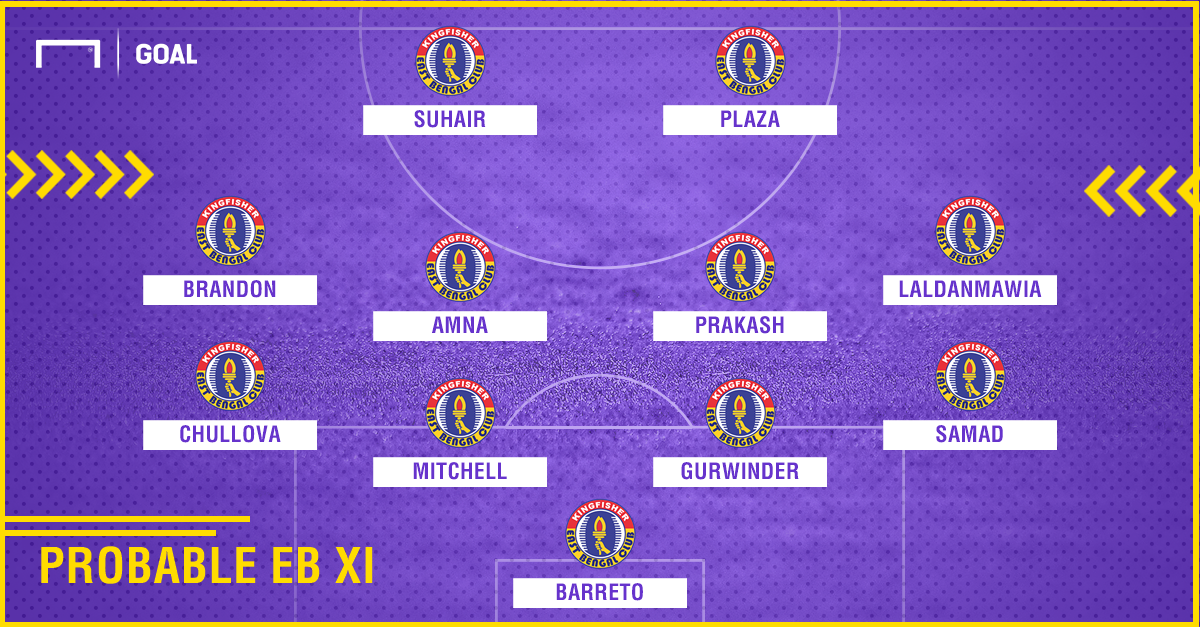 East Bengal Predicted XI