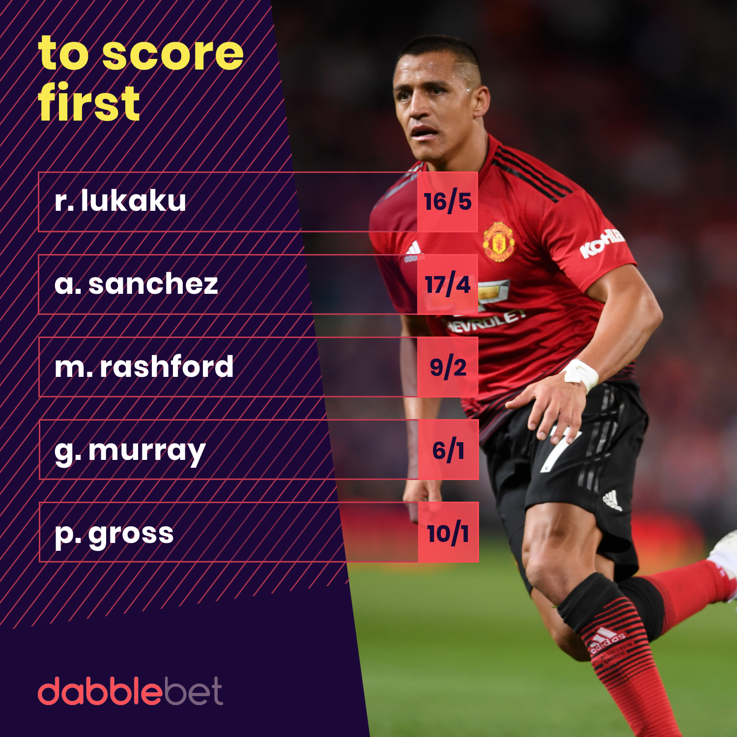 Brighton Man United scorers graphic