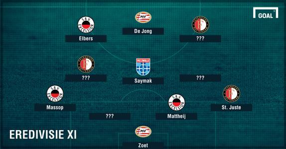 Eredivisie Team van de Week 17