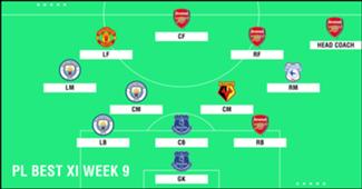 Best XI : ทีมยอดเยี่ยมพรีเมียร์ลีก 2018-2019 สัปดาห์ที่ 9