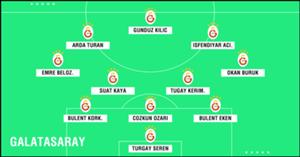 GFX Academy XI Galatasaray