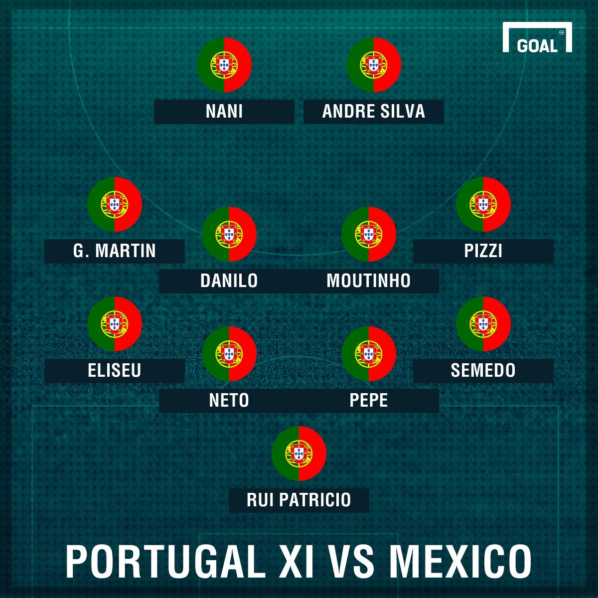 Portugal GFX