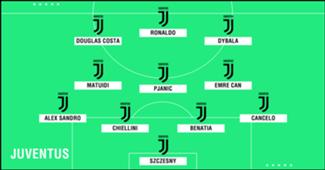 Probabile formazione Juventus