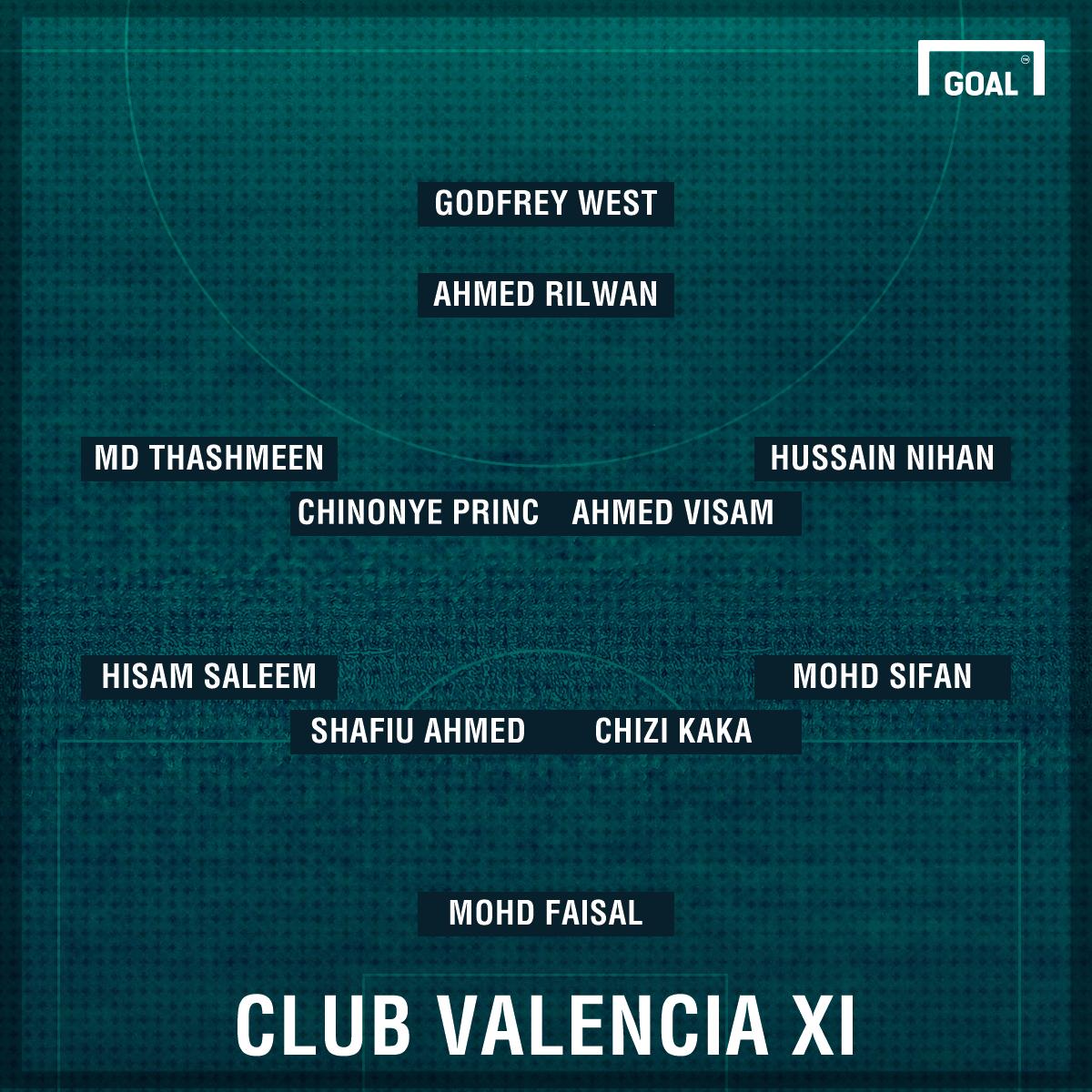 Club Valencia Mohun Bagan lineup