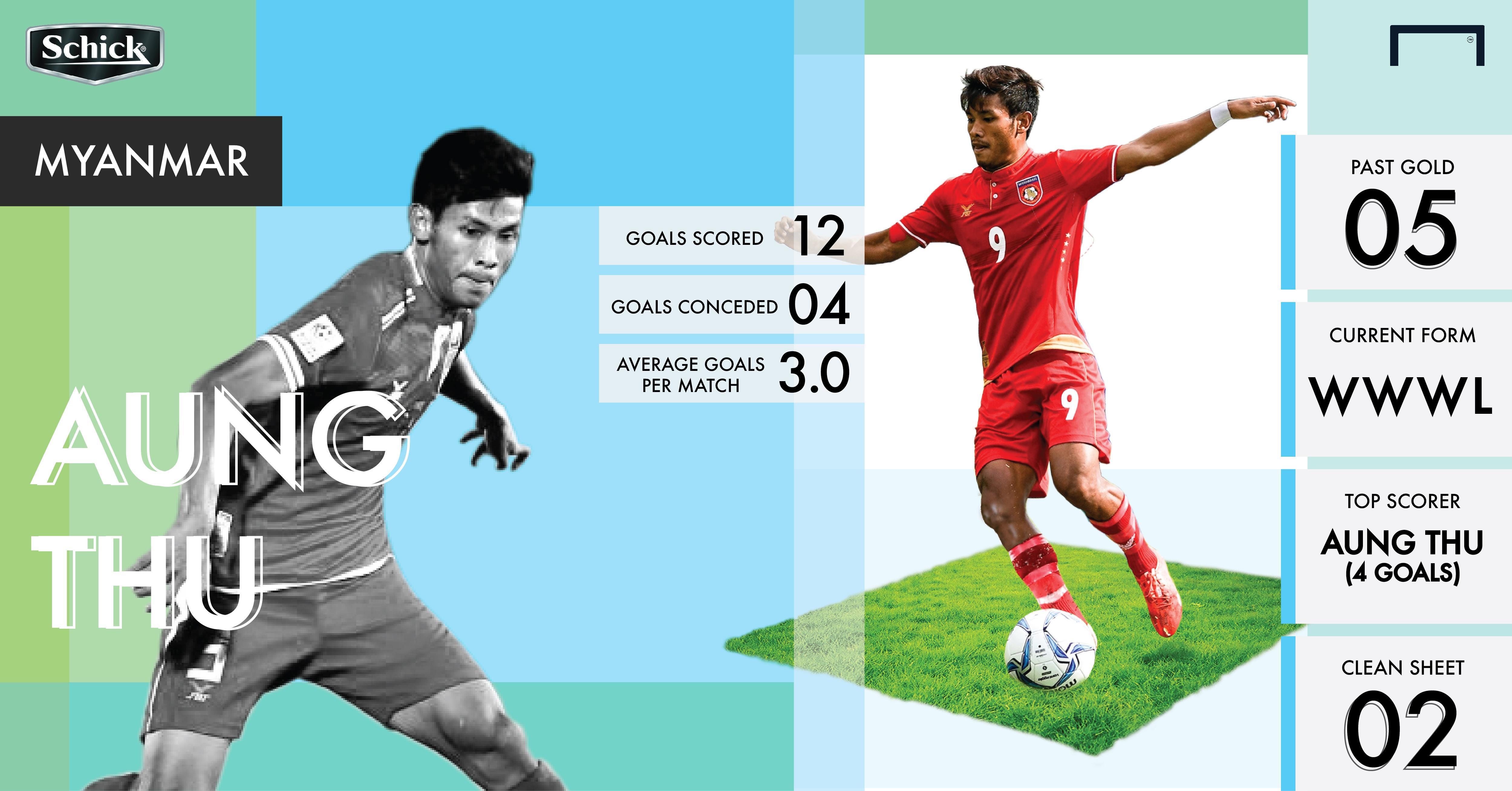 Myanmar, Schick, commercial, SEA Games