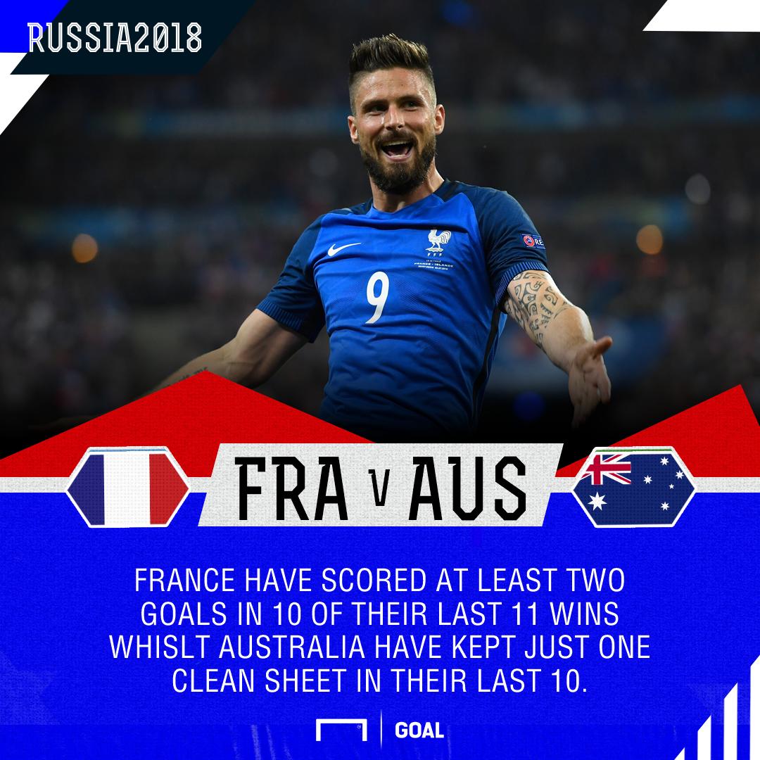 France Australia graphic